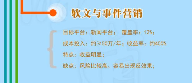 旺道网络营销系统加盟