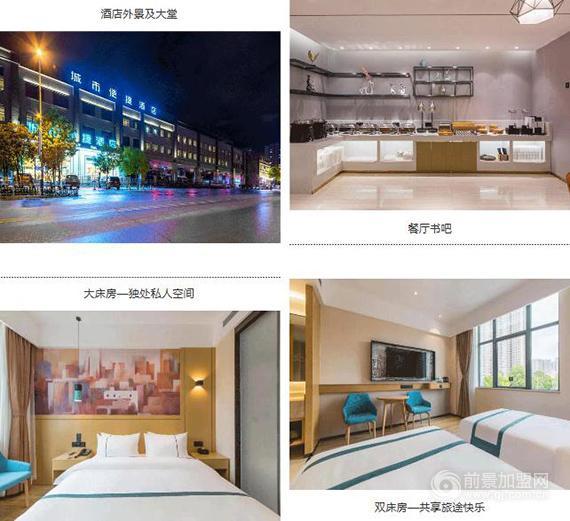 新店开业 | 东呈国际8月新开业酒店