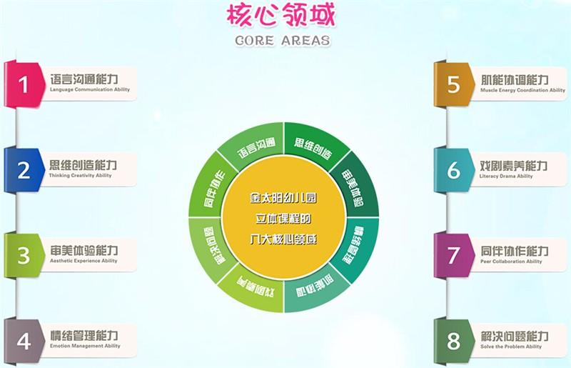 上海金太阳幼儿园5.jpg