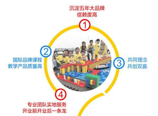 小方象乐高机器人教育加盟优势