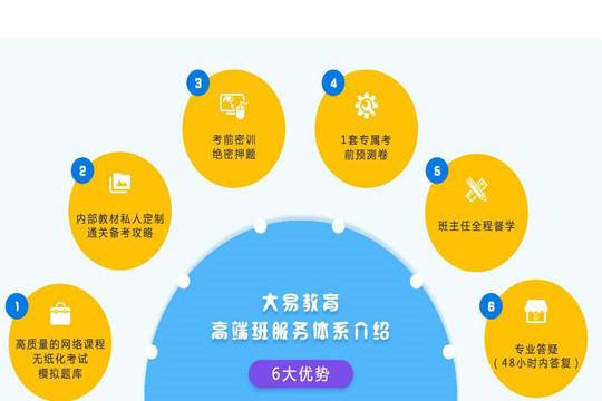 华夏大易教育加盟条件
