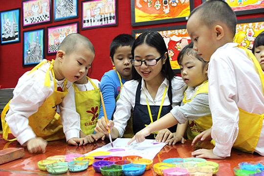 启邦美术教育加盟流程
