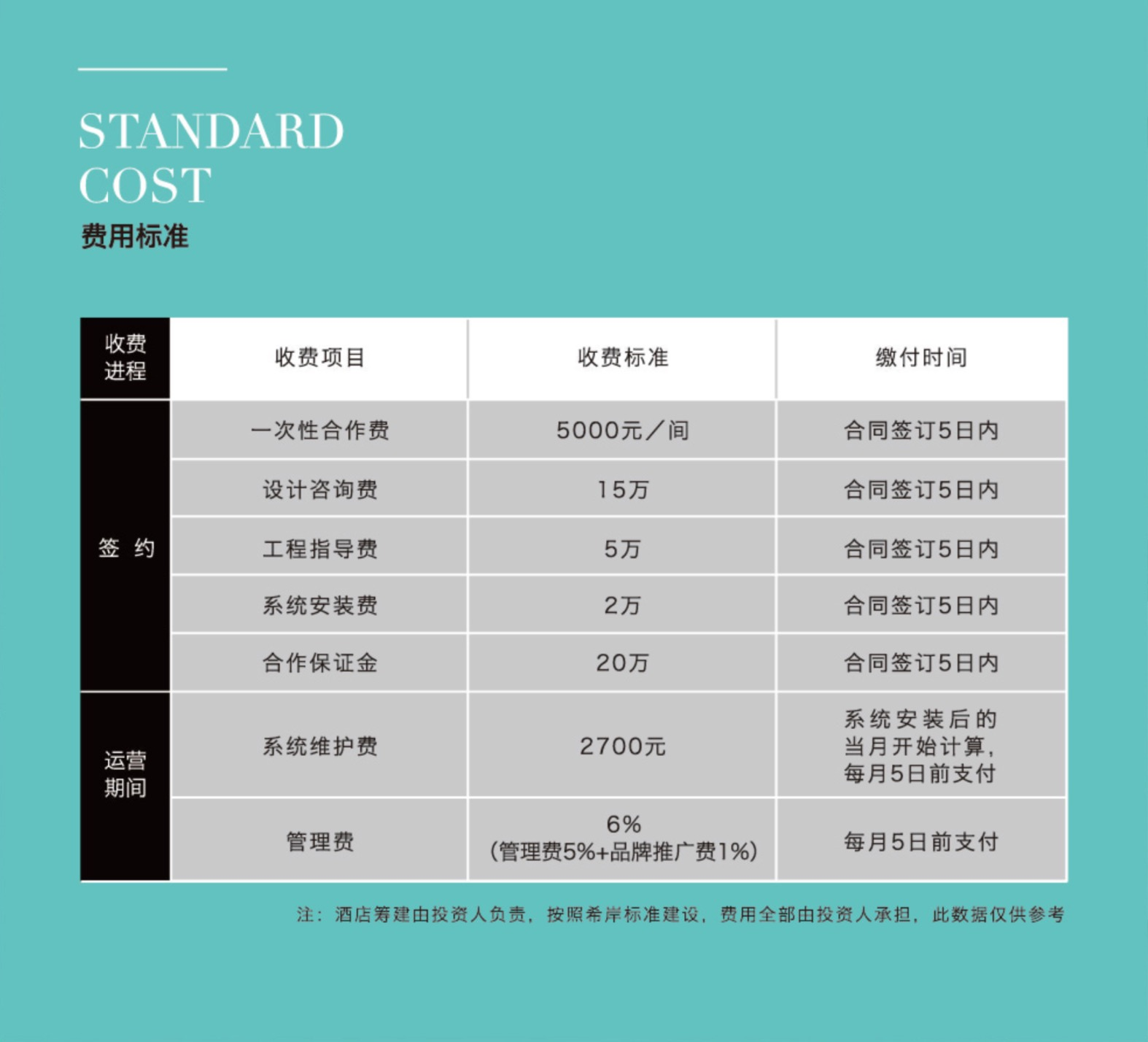 希岸酒店收費標準.jpg