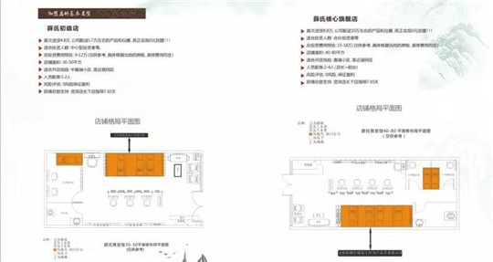 薛氏養發館加盟展示圖