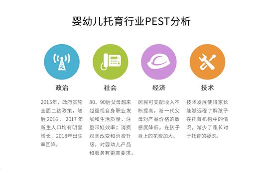 优贝乐项目说明会北京站——托育越发展,早教越繁荣