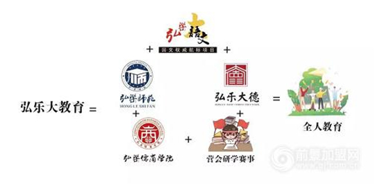 弘乐大教育产品的特点和优点是什么