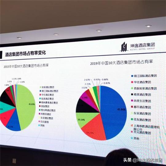 客户需求推动酒店业创新论坛在西安坤逸时光酒店成功举行