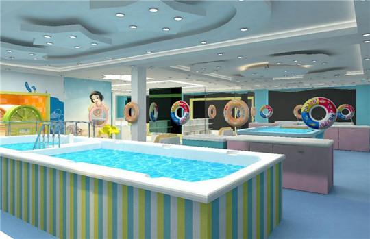 咿呀游萌宝游泳馆:2020年创业分析,婴儿游泳加盟将补填缺口