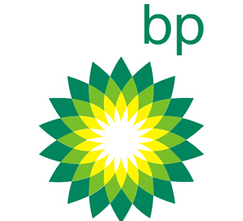 BP润滑油