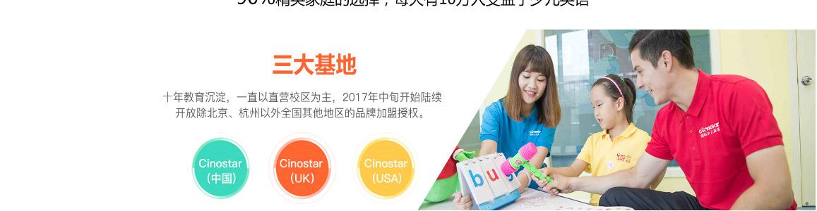 Cinostar新诺国际少儿英语Cinostar新诺国际少儿英语_06