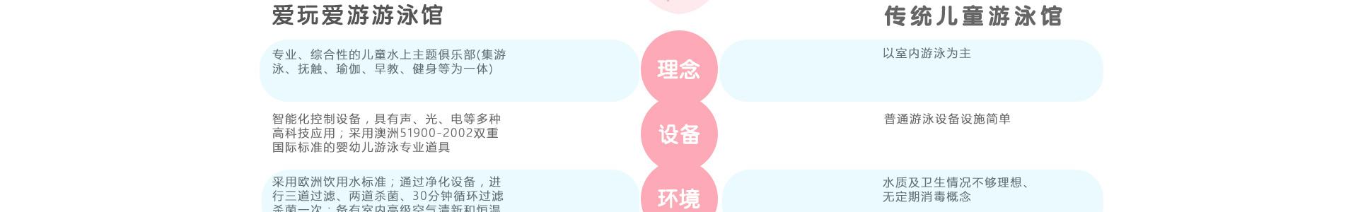 爱玩爱游亲子成长中心aiwanay_23