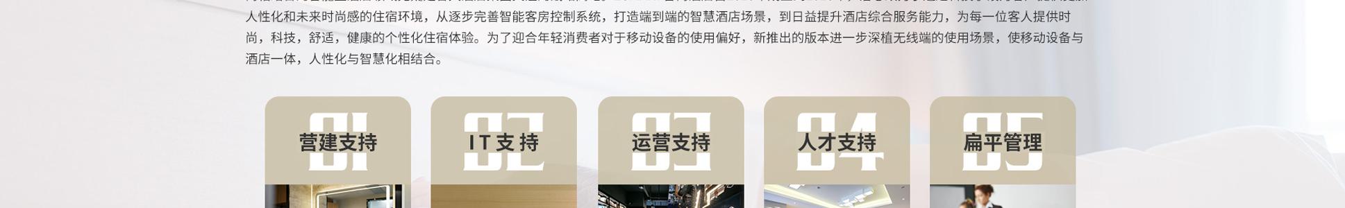 Zsmart智尚酒店zsjd_14