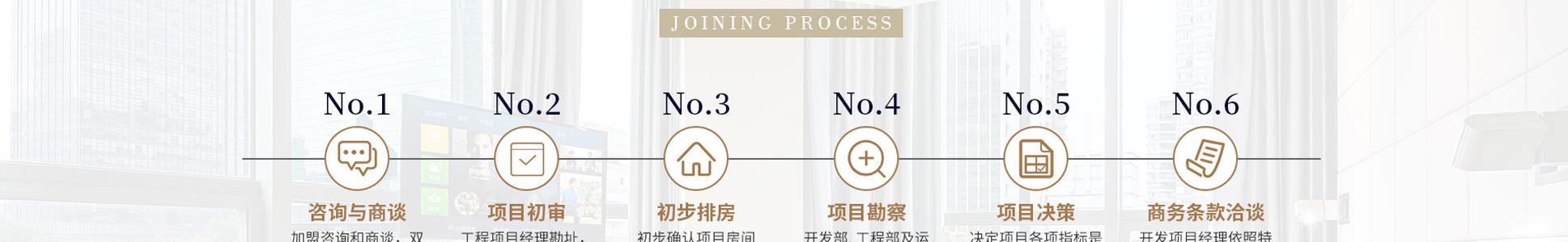 Zsmart智尚酒店zsjd_26