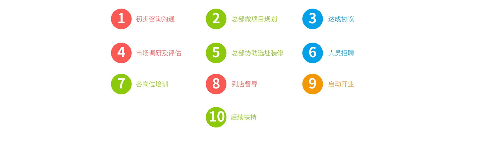 青鸟园丁学习馆qnyd_29
