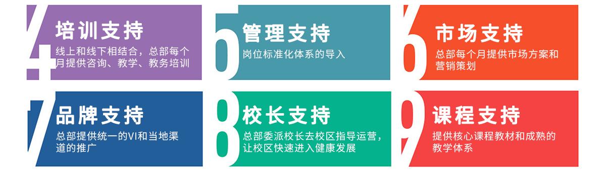 腾大智培教育腾大7.18_16