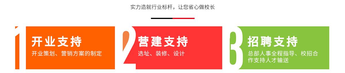 腾大智培教育腾大7.18_15