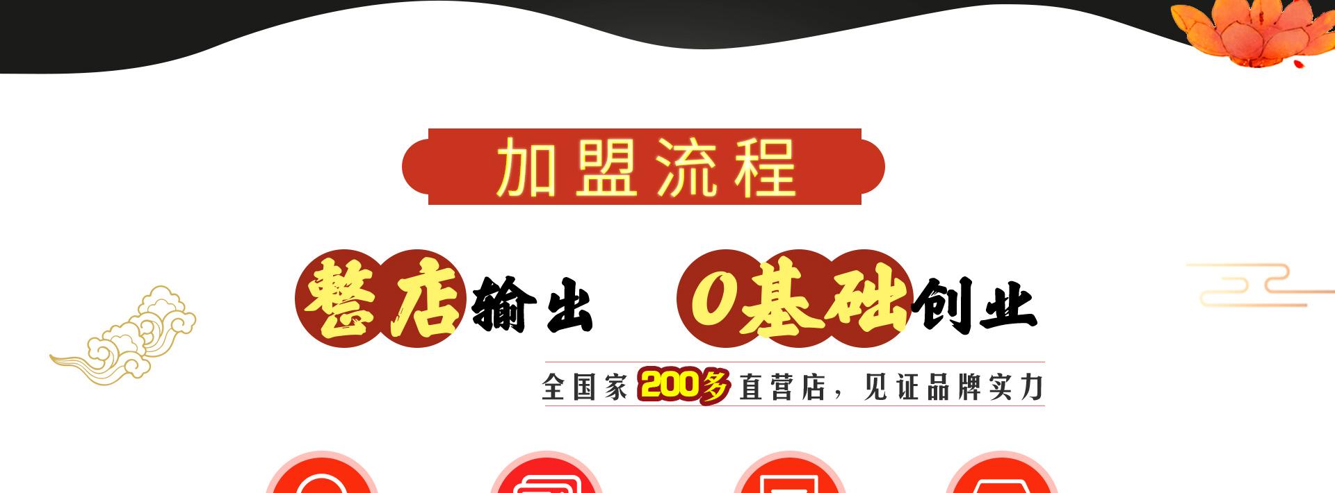 陶炉鸡快餐PC_18