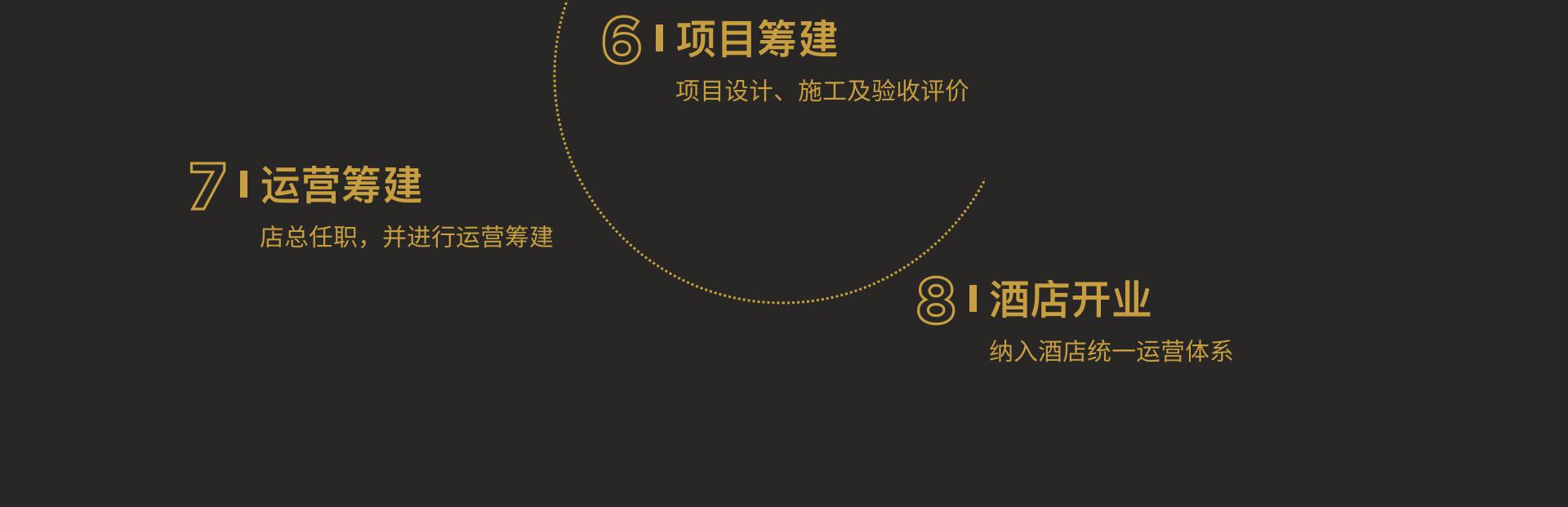 天鹅恋酒店PC_13