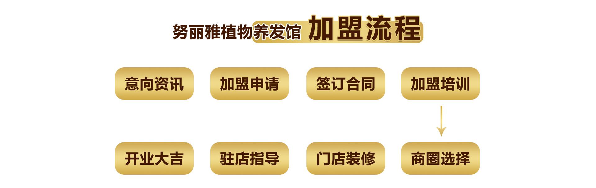 努丽雅植物养发馆nly_16
