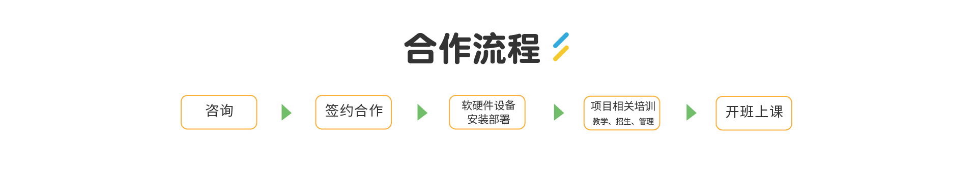 ishow爱秀动漫英语ishow_12