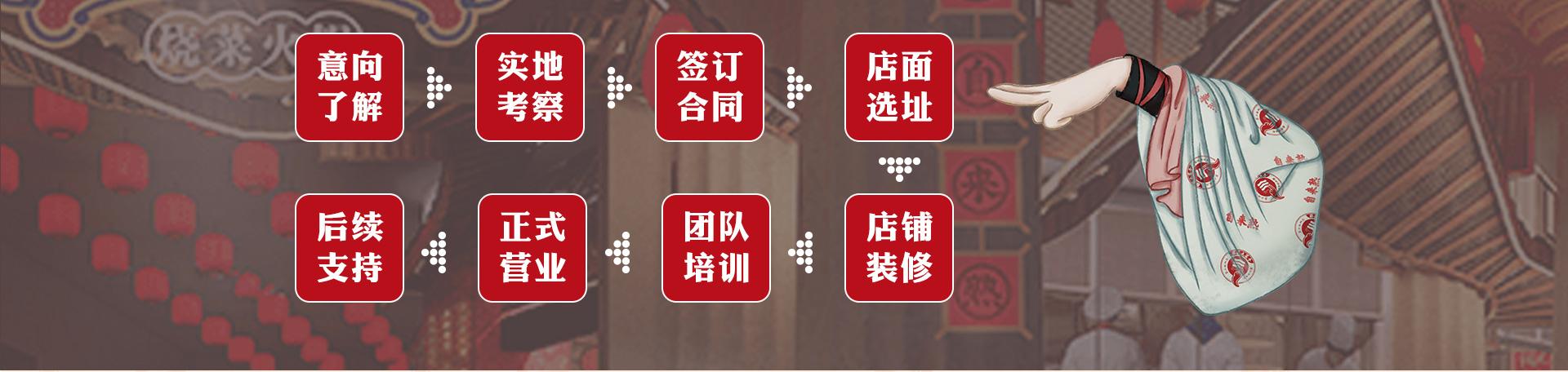 辣叁成燒菜火鍋lsc_19