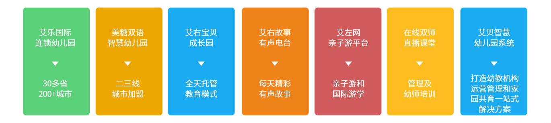 香港艾乐国际幼儿园alm_27