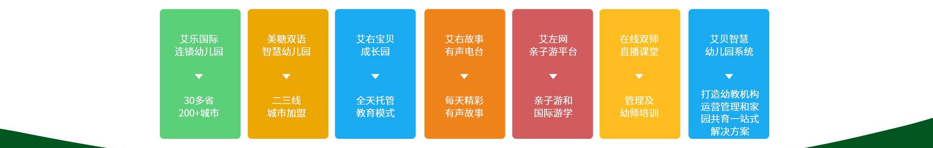 香港艾乐国际幼儿园al_27