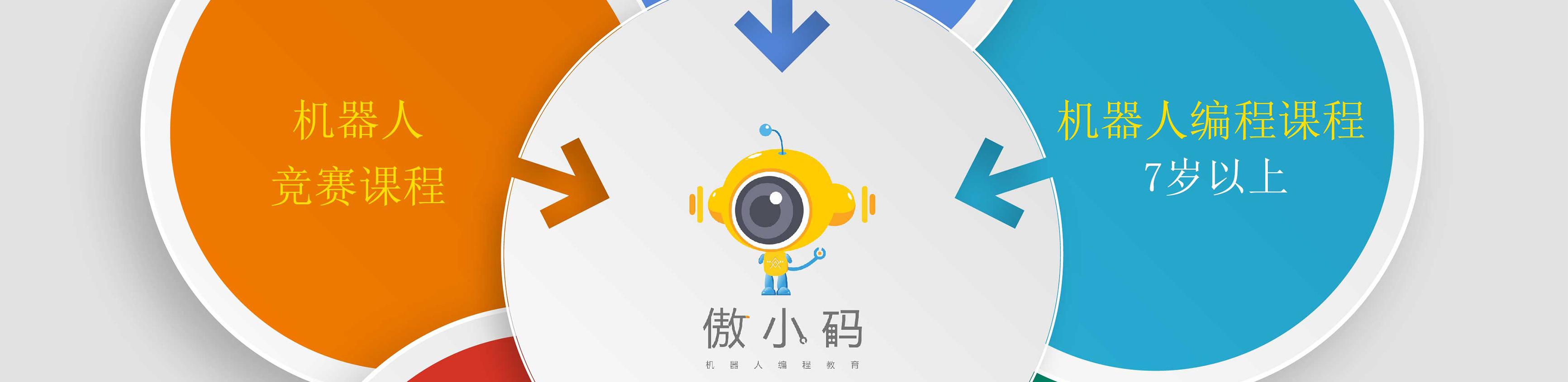 傲小码机器人编程20210818傲小码网站新_32