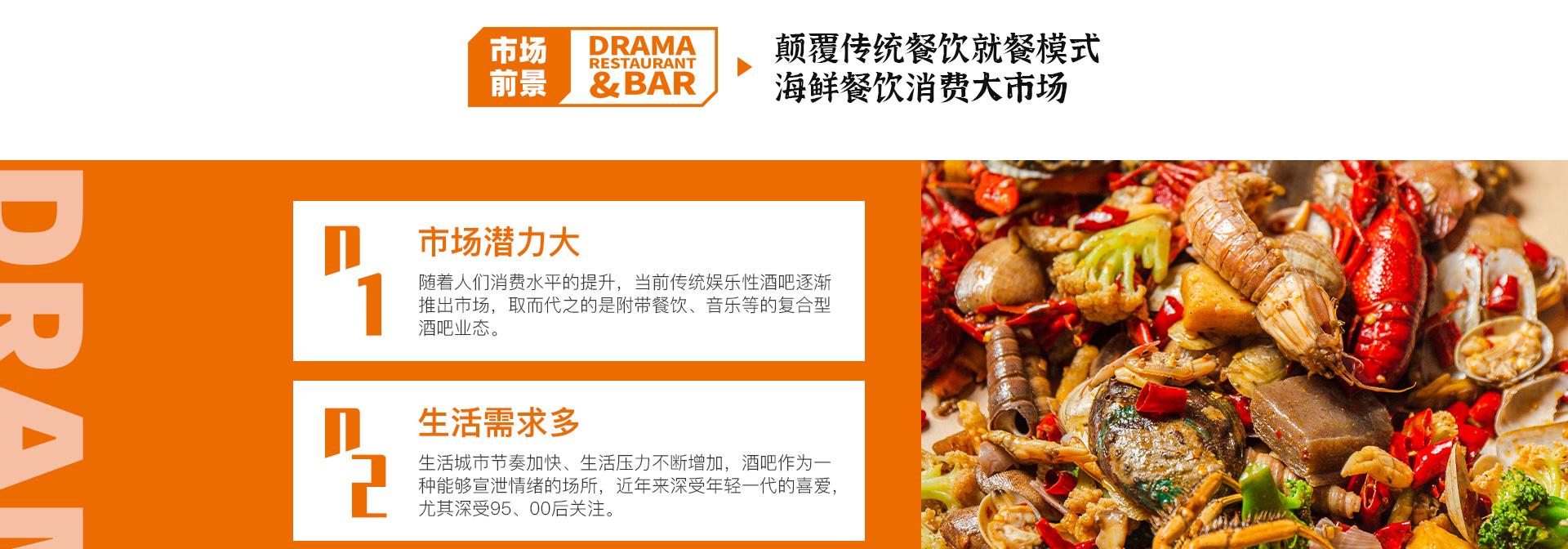 Drama抓麻手抓海鲜小酒馆详情_05